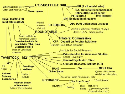 c55c3-committee300