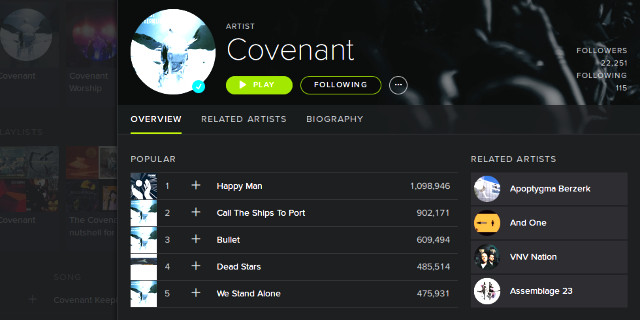 covenant-spotify